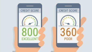 Free credit score Canada