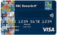 rbc_rewards_plus