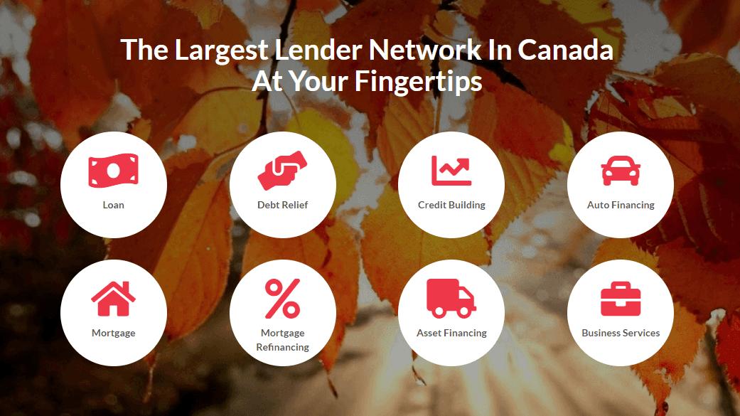Loans Canada Review 2021 Greedyrates Ca