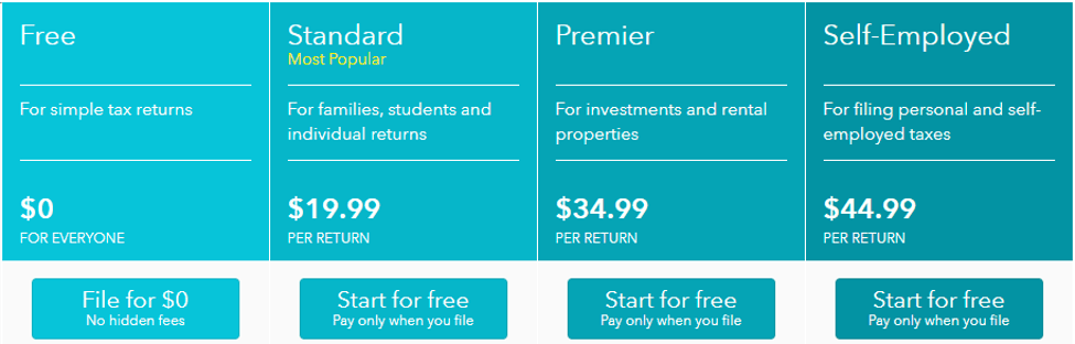 TurboTax has various pricing models based on your needs