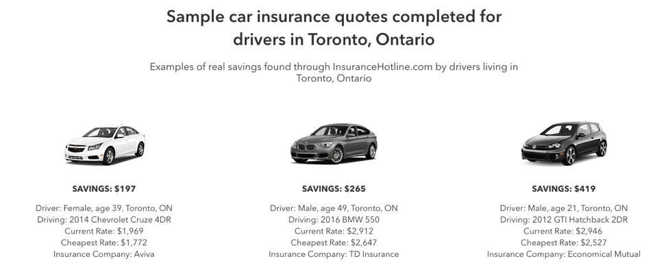 Insurance Hotline Review 2020 | GreedyRates.ca